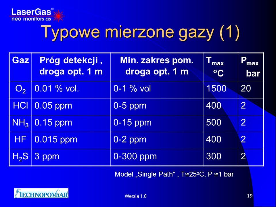 Wersia 1.0 19 Typowe mierzone gazy (1) GazPróg detekcji, droga opt. 1 m Min. zakres pom. droga opt. 1 m T max o C P max bar O2O2 0.01 % vol.0-1 % vol1