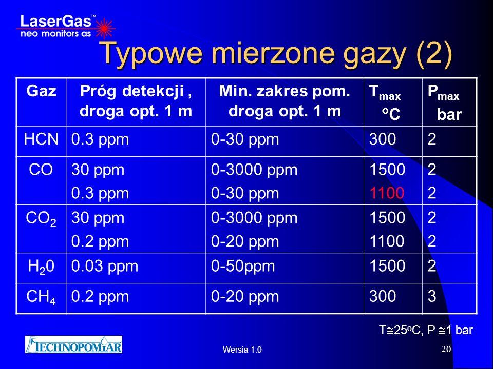 Wersia 1.0 20 Typowe mierzone gazy (2) GazPróg detekcji, droga opt. 1 m Min. zakres pom. droga opt. 1 m T max o C P max bar HCN0.3 ppm0-30 ppm3002 CO3