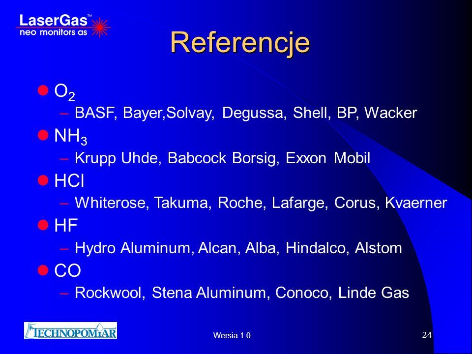 Wersia 1.0 24 Referencje O 2 –BASF, Bayer,Solvay, Degussa, Shell, BP, Wacker NH 3 –Krupp Uhde, Babcock Borsig, Exxon Mobil HCl –Whiterose, Takuma, Roc