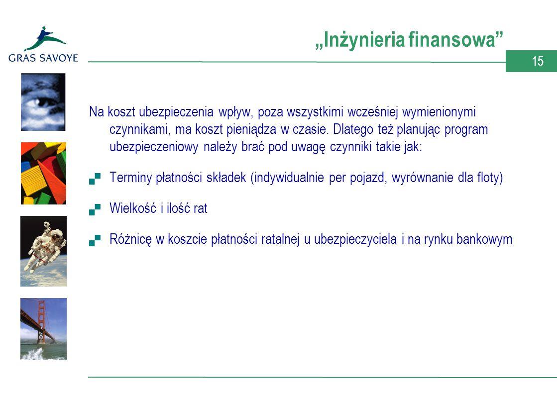 15 Inżynieria finansowa Na koszt ubezpieczenia wpływ, poza wszystkimi wcześniej wymienionymi czynnikami, ma koszt pieniądza w czasie.