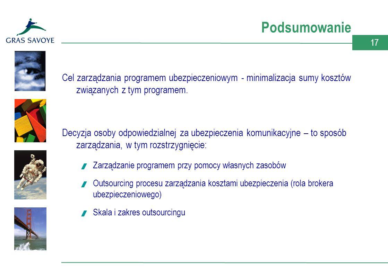 17 Podsumowanie Cel zarządzania programem ubezpieczeniowym - minimalizacja sumy kosztów związanych z tym programem.