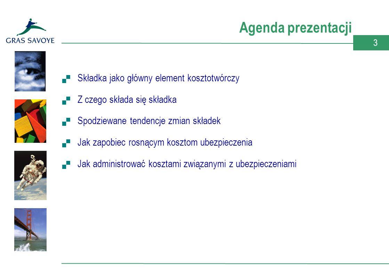3 Agenda prezentacji Składka jako główny element kosztotwórczy Z czego składa się składka Spodziewane tendencje zmian składek Jak zapobiec rosnącym kosztom ubezpieczenia Jak administrować kosztami związanymi z ubezpieczeniami