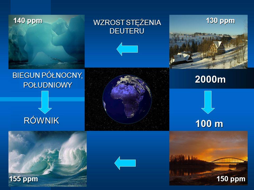 4 WZROST STĘŻENIA DEUTERU BIEGUN PÓŁNOCNY, POŁUDNIOWY RÓWNIK 2000m 2000m 100 m 140 ppm 150 ppm 155 ppm 130 ppm