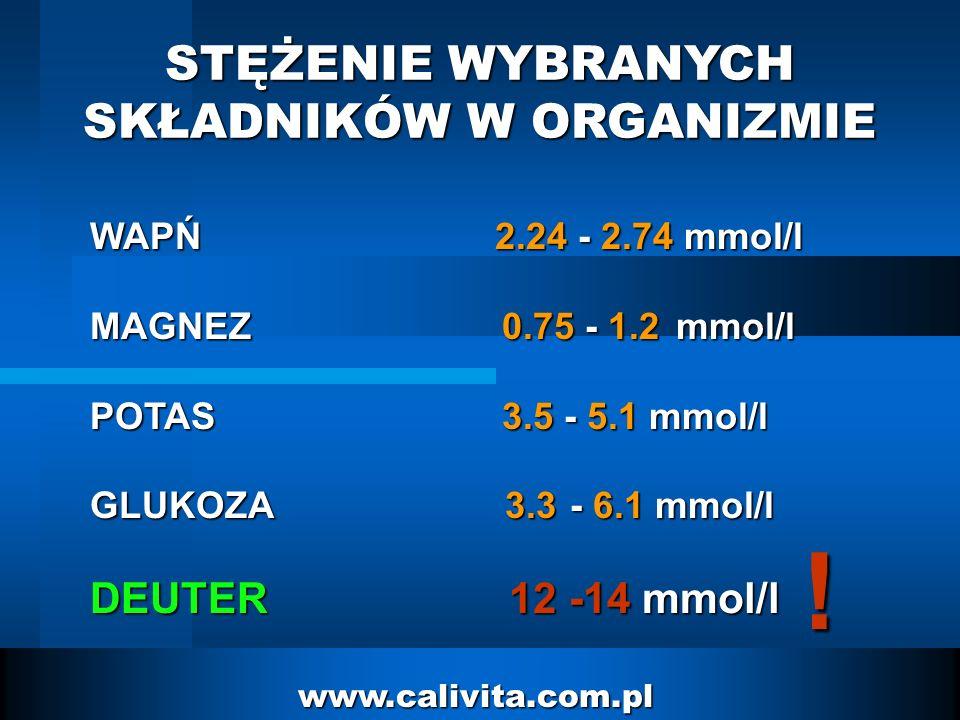 5 www.calivita.com.pl STĘŻENIE WYBRANYCH SKŁADNIKÓW W ORGANIZMIE WAPŃ 2.24 - 2.74 mmol/l MAGNEZ 0.75 - 1.2 mmol/l POTAS 3.5 - 5.1 mmol/l GLUKOZA 3.3- 6.1 mmol/l DEUTER 12 -14 mmol/l !