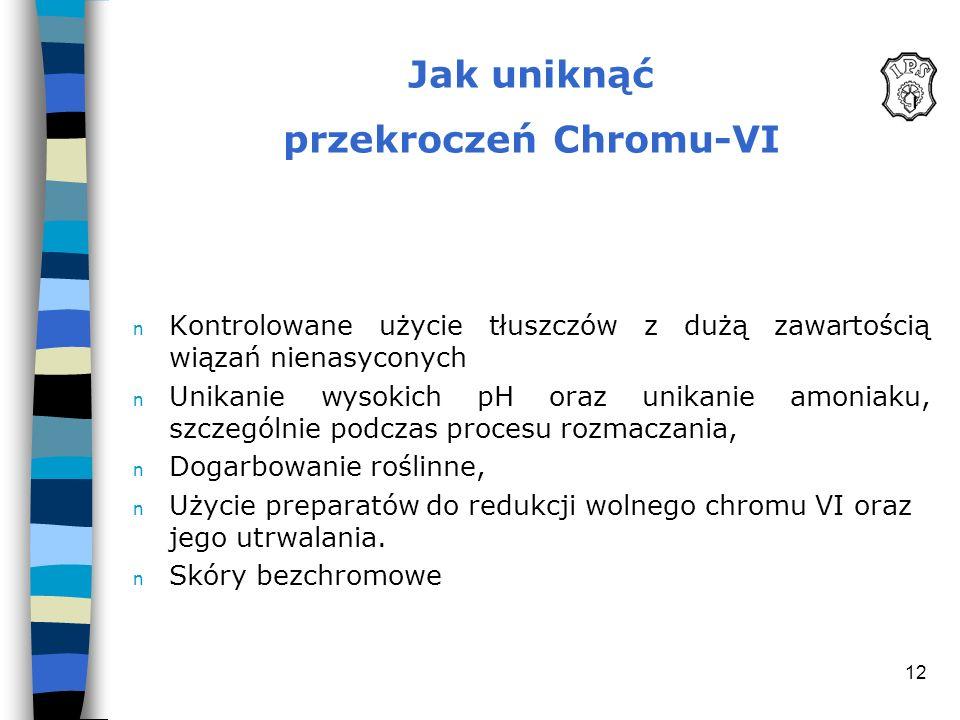 12 Jak uniknąć przekroczeń Chromu-VI n Kontrolowane użycie tłuszczów z dużą zawartością wiązań nienasyconych n Unikanie wysokich pH oraz unikanie amon