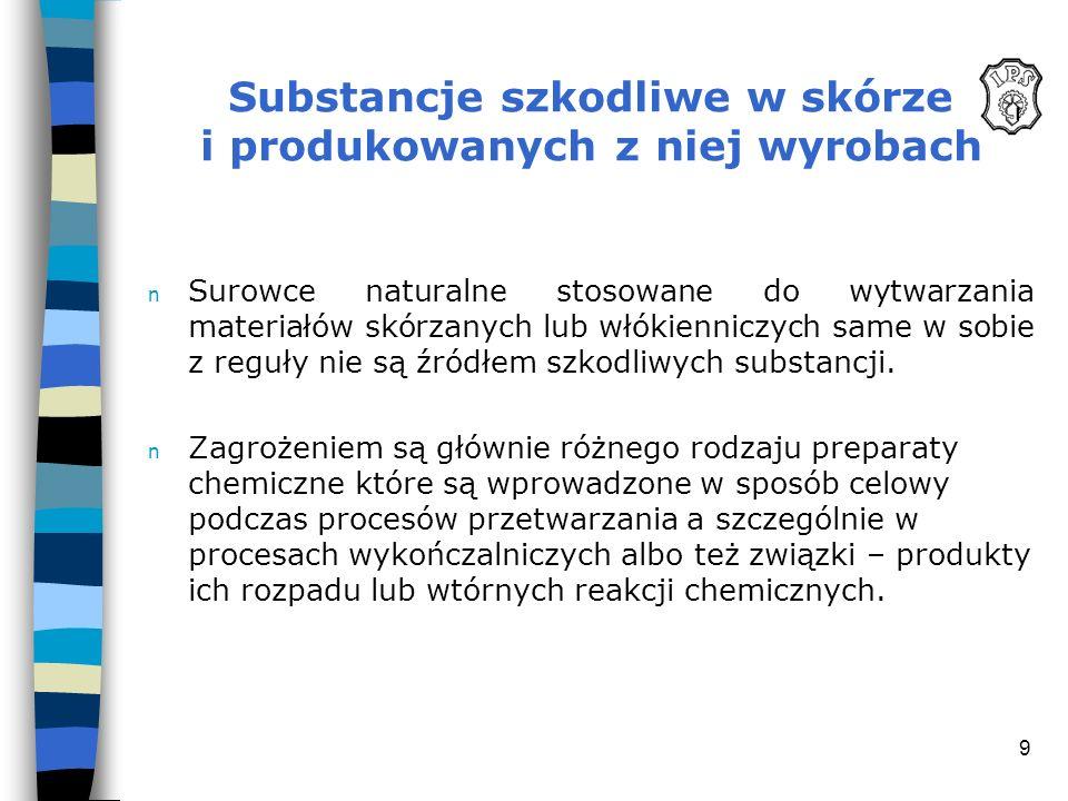 10 Substancje szkodliwe w skórze i produkowanych z niej wyrobach (cd.) W odniesieniu do skór i wyrobów skórzanych wśród substancji o działaniu szkodliwym, zawartych w tych wyrobach, najczęściej wymienia się: n Związki chromu sześciowartościowego Cr-VI.
