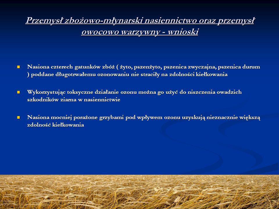 Przemysł zbożowo-młynarski nasiennictwo oraz przemysł owocowo warzywny - wnioski Nasiona czterech gatunków zbóż ( żyto, pszenżyto, pszenica zwyczajna,