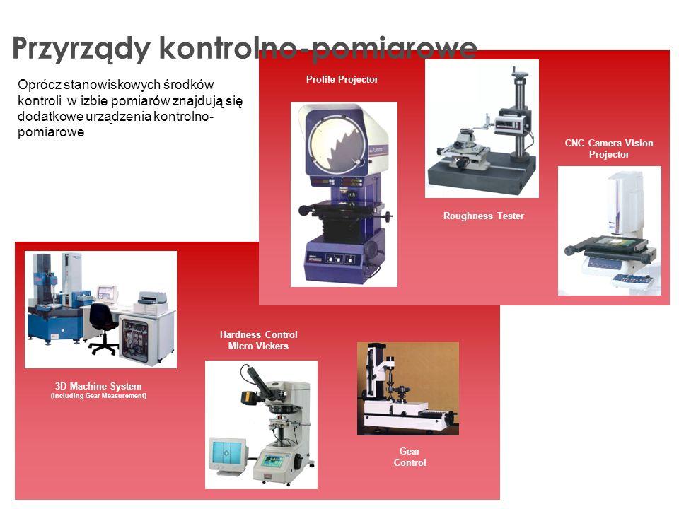 Przyrządy kontrolno-pomiarowe CNC Camera Vision Projector Roughness Tester Profile Projector Hardness Control Micro Vickers Gear Control 3D Machine System (including Gear Measurement) Oprócz stanowiskowych środków kontroli w izbie pomiarów znajdują się dodatkowe urządzenia kontrolno- pomiarowe