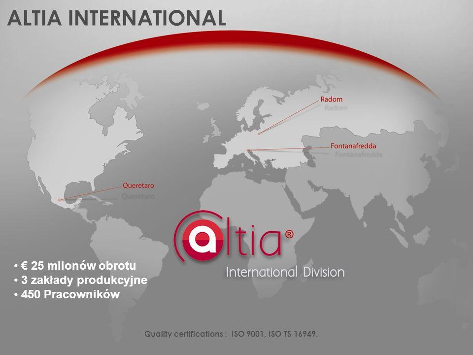 250 Millionów obrotu 23 zakłady produkcyjne w 5 krajach 2000 Employees