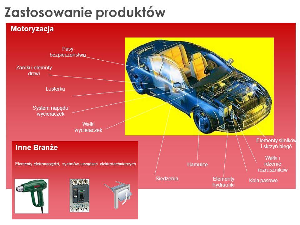 Mocne strony Główne Procesy: Toczenie wielowrzecionowe Kluczowe liczby Roczna sprzedaż Ilości Roczne (48.000.000 p) - Możliwości masowej produkcji i wielkich serii - Konkurencyjny proces kosztowo do CNC - Zdolność maszyn - Techniczne Know-How + wsparcie Grupy - Zdolności jakościowe oraz polityka 0 PPM (zero braków)