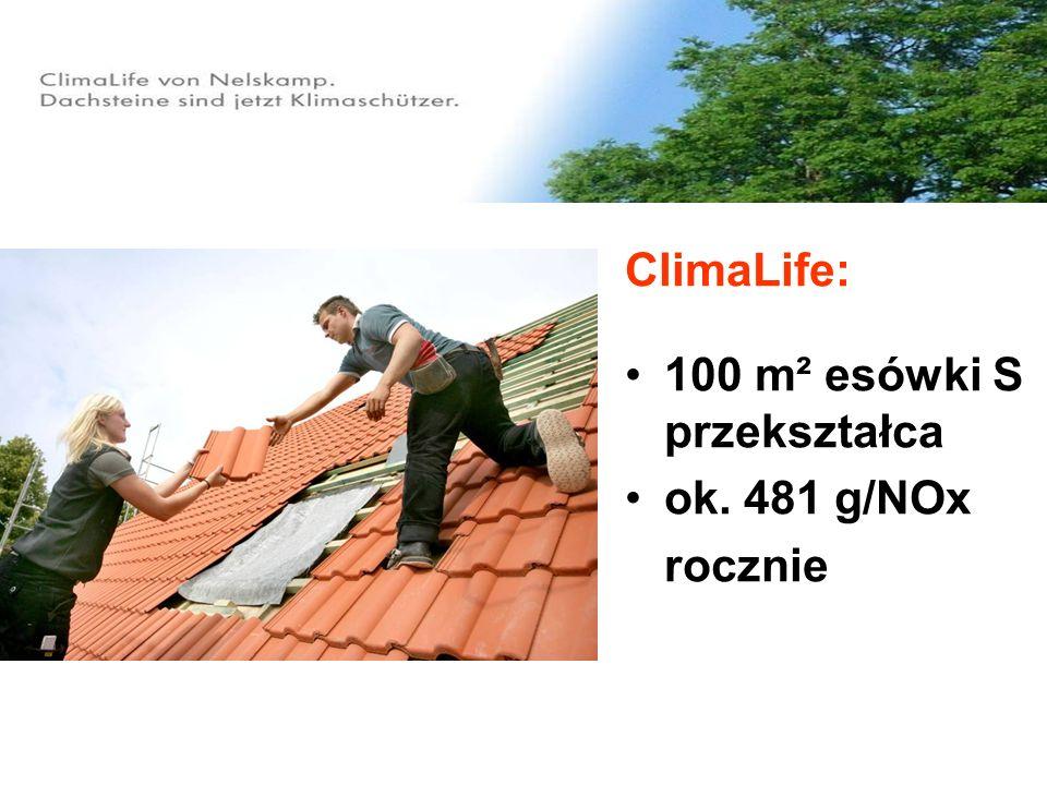 ClimaLife: 100 m² esówki S przekształca ok. 481 g/NOx rocznie