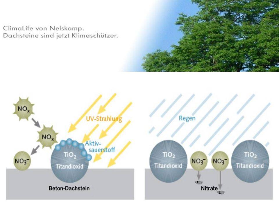 Analiza wód opadowych dachów z systemem ClimaLife Wartość pH: 7,6 NO3- = 3,22 mg/l Zgodnie z niemiecką dyrektywą dotyczącą wody pitnej dopuszcza się max.