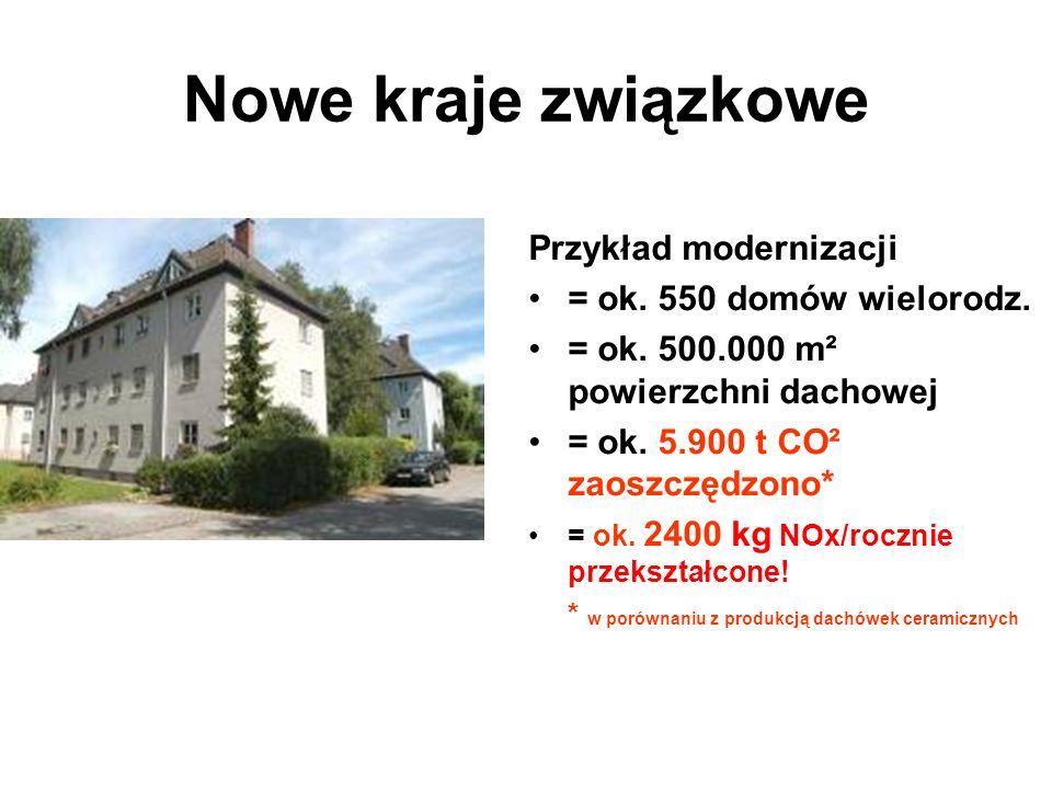 Nowe kraje związkowe Przykład modernizacji = ok. 550 domów wielorodz. = ok. 500.000 m² powierzchni dachowej = ok. 5.900 t CO² zaoszczędzono* = ok. 240