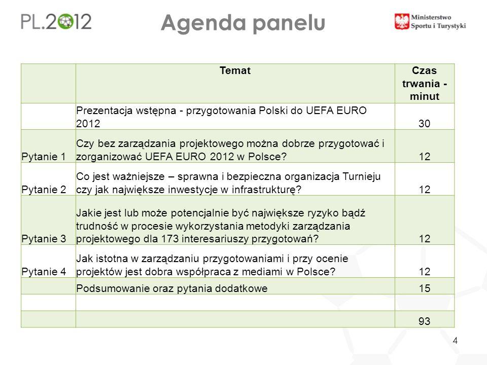 Agenda panelu 4 TematCzas trwania - minut Prezentacja wstępna - przygotowania Polski do UEFA EURO 201230 Pytanie 1 Czy bez zarządzania projektowego można dobrze przygotować i zorganizować UEFA EURO 2012 w Polsce?12 Pytanie 2 Co jest ważniejsze – sprawna i bezpieczna organizacja Turnieju czy jak największe inwestycje w infrastrukturę?12 Pytanie 3 Jakie jest lub może potencjalnie być największe ryzyko bądź trudność w procesie wykorzystania metodyki zarządzania projektowego dla 173 interesariuszy przygotowań?12 Pytanie 4 Jak istotna w zarządzaniu przygotowaniami i przy ocenie projektów jest dobra współpraca z mediami w Polsce?12 Podsumowanie oraz pytania dodatkowe15 93