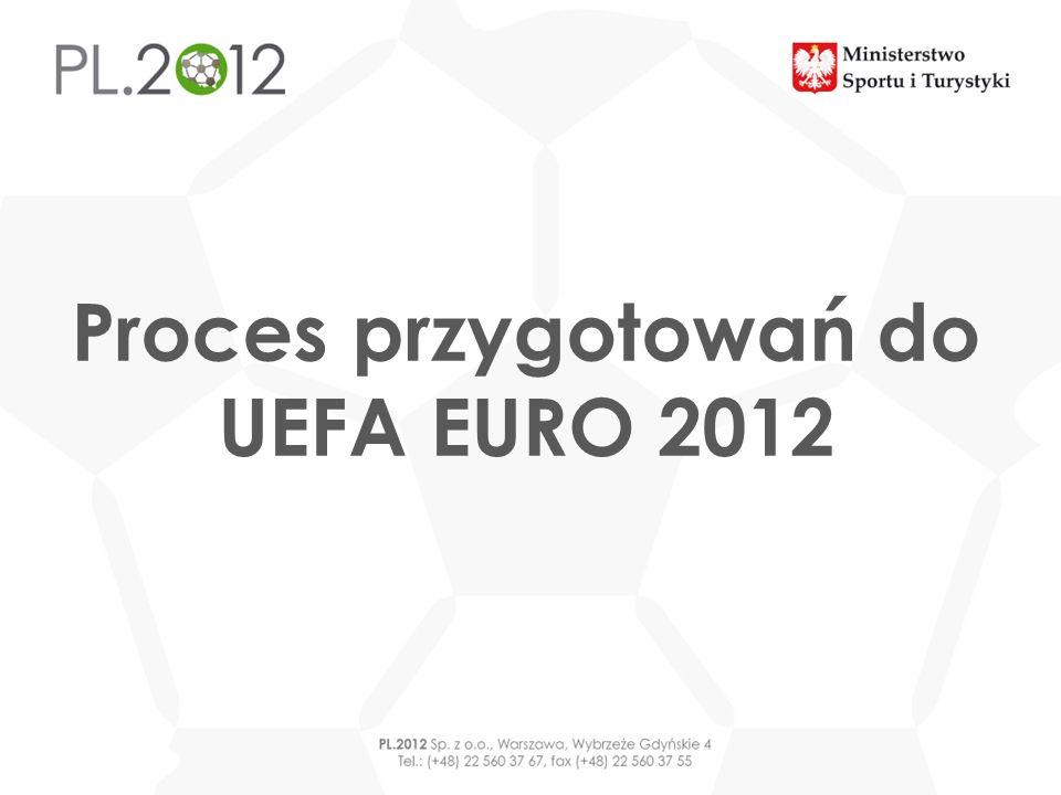 Tytuł prezentacji Miejscowość, DD MM RRRR Tytuł prezentacji Miejscowość, DD MM RRRR Tytuł prezentacji Miejscowość, DD MM RRRR Tytuł prezentacji Miejscowość, DD MM RRRR Proces przygotowań do UEFA EURO 2012