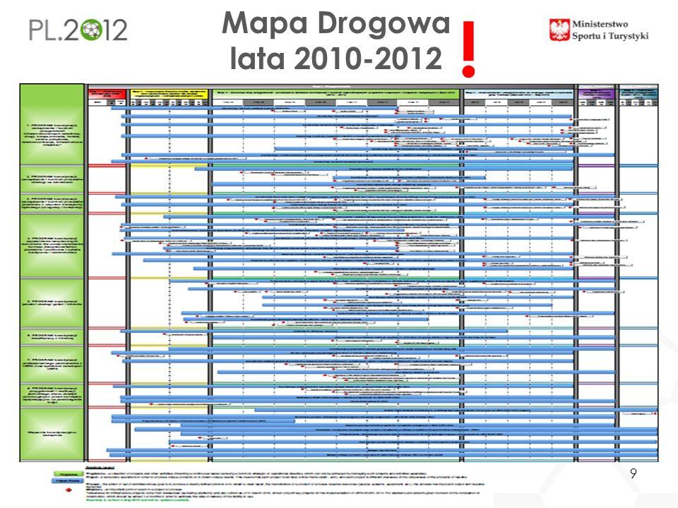 Mapa Drogowa lata 2010-2012 ! 9
