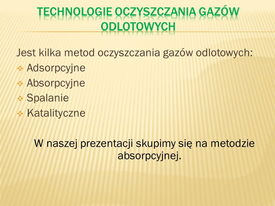 Jest kilka metod oczyszczania gazów odlotowych: Adsorpcyjne Absorpcyjne Spalanie Katalityczne W naszej prezentacji skupimy się na metodzie absorpcyjne