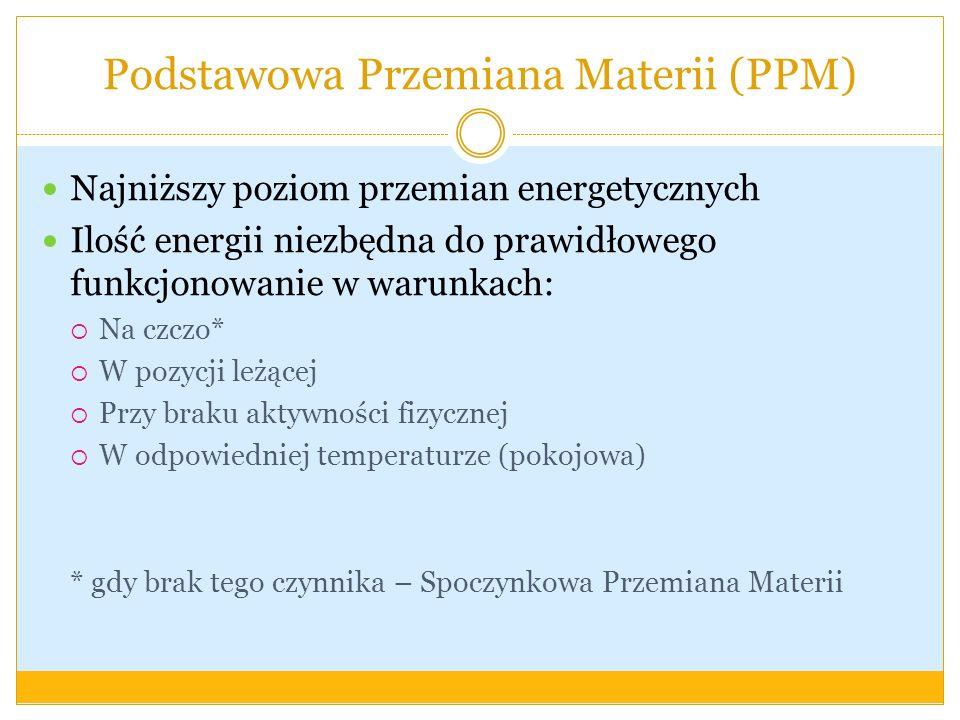 Podstawowa Przemiana Materii (PPM) Najniższy poziom przemian energetycznych Ilość energii niezbędna do prawidłowego funkcjonowanie w warunkach: Na czc