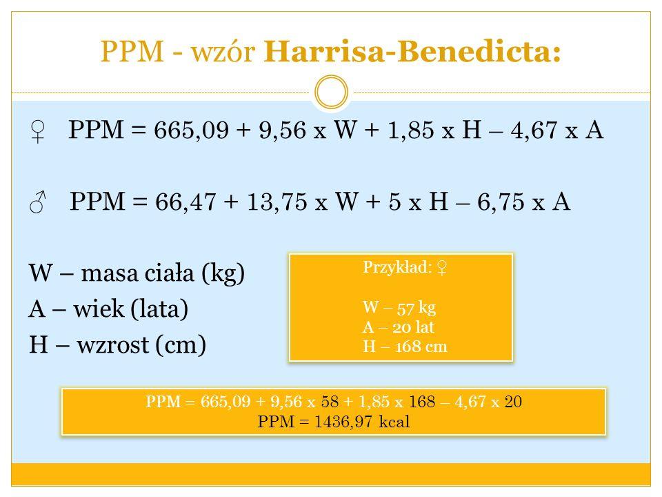 PPM – tabele równań do oszacowania dla kobiet i mężczyzn PłećWiek (lata) Równania (MJ/dzień)95% przedział ufności Kobiety10 – 17PPM = 0,074 x W + 2,754± 0,88 18 – 29PPM = 0,063 x W + 2,896± 1,28 30 – 59PPM = 0,048 x W + 3,653± 1,40 60 – 74PPM = 0,0499 x W + 2,930n/o > 75PPM = 0,0350 x W + 3,434n/o Mężczyźni10 – 17PPM = 0,056 x W + 2,898± 0,94 18 – 29PPM = 0,062 x W + 2,036± 1,00 30 – 59PPM = 0,034 x W + 3,538± 1,94 60 – 74PPM = 0,0386 x W + 2,875n/o > 75PPM = 0,0410 x W + 2,610n/o ( wg J.