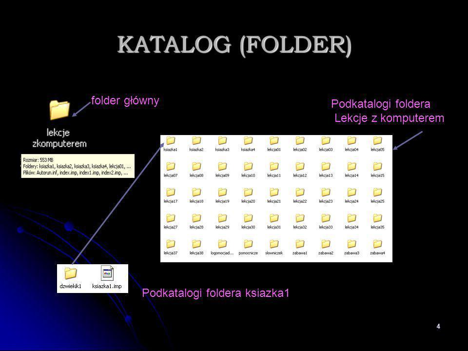 4 KATALOG (FOLDER) folder główny Podkatalogi foldera Lekcje z komputerem Podkatalogi foldera ksiazka1