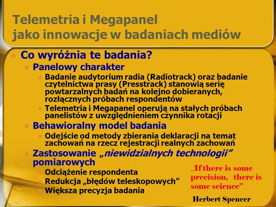 Telemetria i Megapanel jako innowacje w badaniach mediów Co wyróżnia te badania.