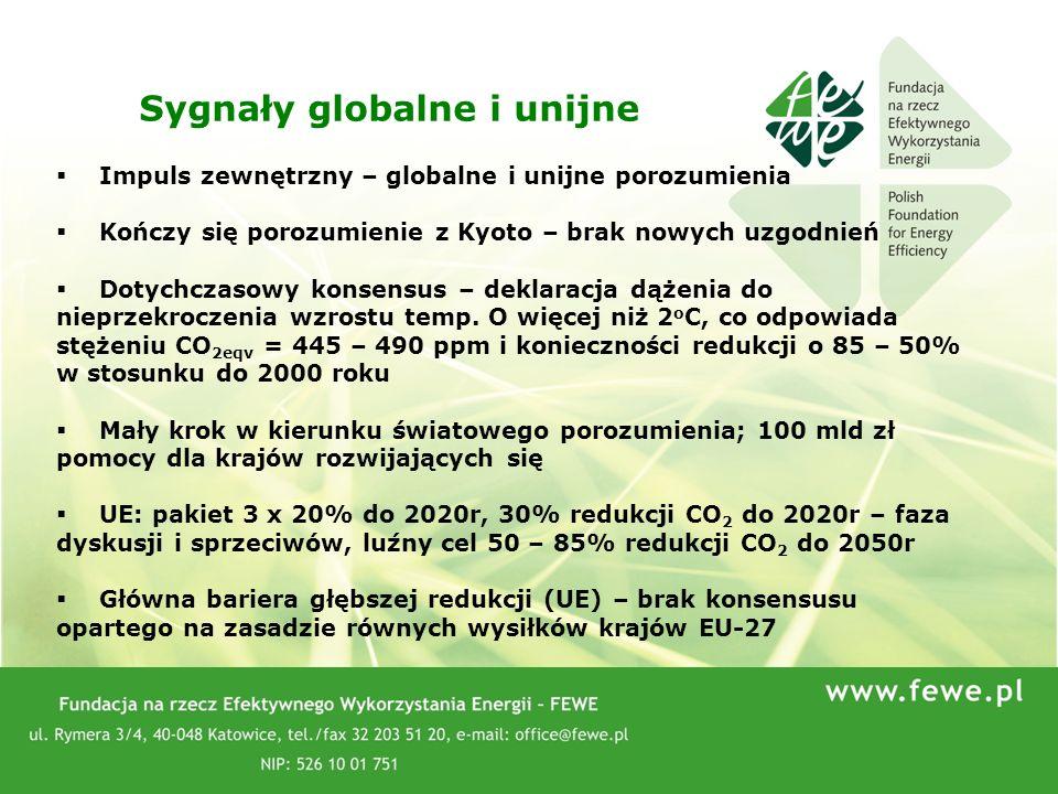 33 Impuls zewnętrzny – globalne i unijne porozumienia Kończy się porozumienie z Kyoto – brak nowych uzgodnień Dotychczasowy konsensus – deklaracja dąż