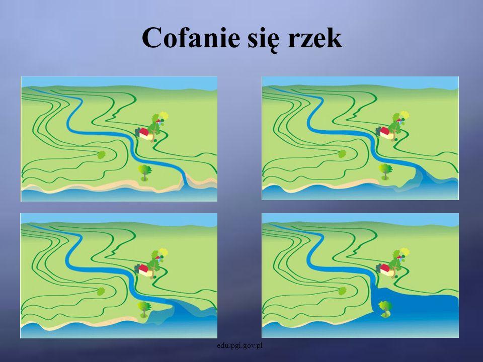 Cofanie się rzek edu.pgi.gov.pl