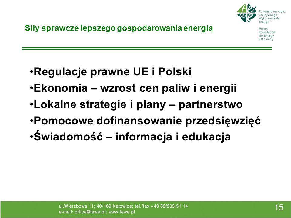15 Siły sprawcze lepszego gospodarowania energią Regulacje prawne UE i Polski Ekonomia – wzrost cen paliw i energii Lokalne strategie i plany – partnerstwo Pomocowe dofinansowanie przedsięwzięć Świadomość – informacja i edukacja