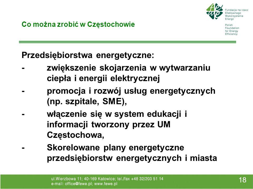 18 Co można zrobić w Częstochowie Przedsiębiorstwa energetyczne: -zwiększenie skojarzenia w wytwarzaniu ciepła i energii elektrycznej -promocja i rozw