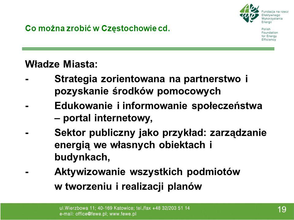 19 Co można zrobić w Częstochowie cd. Władze Miasta: -Strategia zorientowana na partnerstwo i pozyskanie środków pomocowych -Edukowanie i informowanie