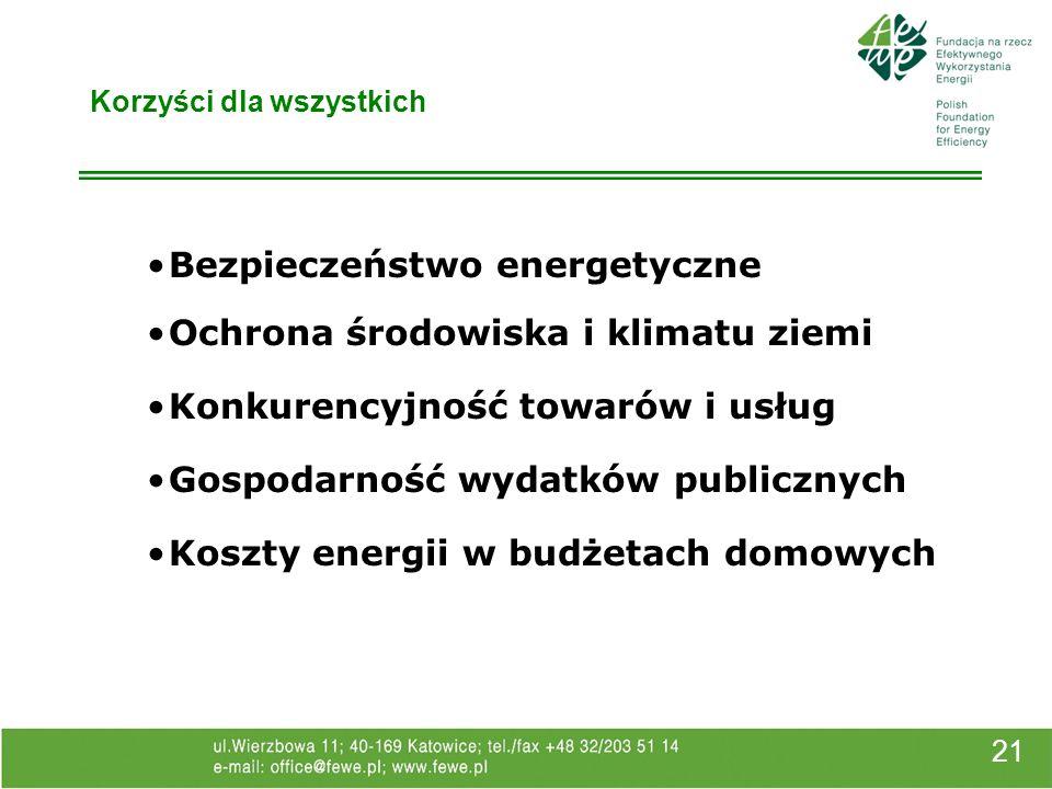 21 Korzyści dla wszystkich Bezpieczeństwo energetyczne Ochrona środowiska i klimatu ziemi Konkurencyjność towarów i usług Gospodarność wydatków publicznych Koszty energii w budżetach domowych