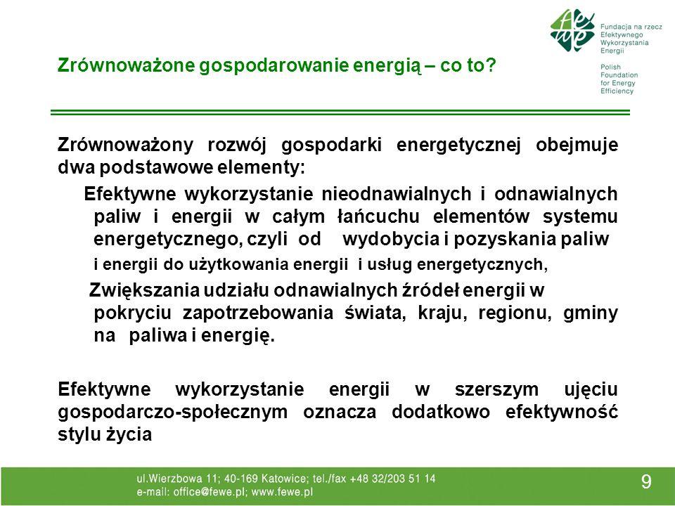 9 Zrównoważone gospodarowanie energią – co to? Zrównoważony rozwój gospodarki energetycznej obejmuje dwa podstawowe elementy: Efektywne wykorzystanie