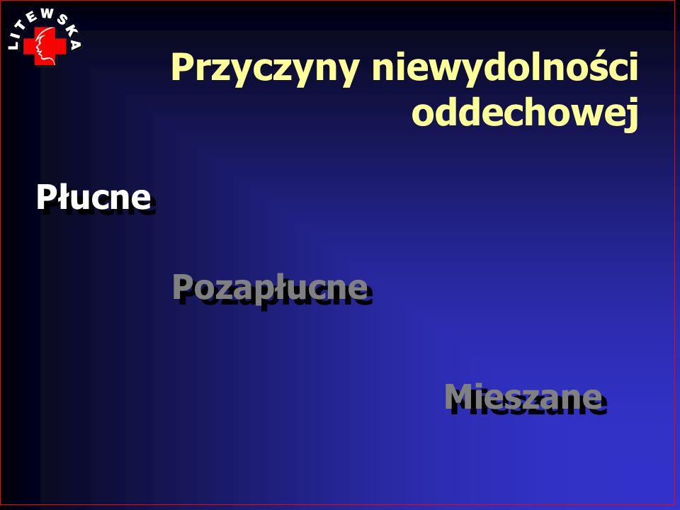 Przyczyny niewydolności oddechowej Płucne Pozapłucne Mieszane Płucne Pozapłucne Mieszane