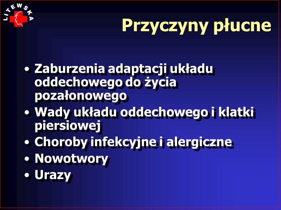 Przyczyny płucne Zaburzenia adaptacji układu oddechowego do życia pozałonowego Wady układu oddechowego i klatki piersiowej Choroby infekcyjne i alergi