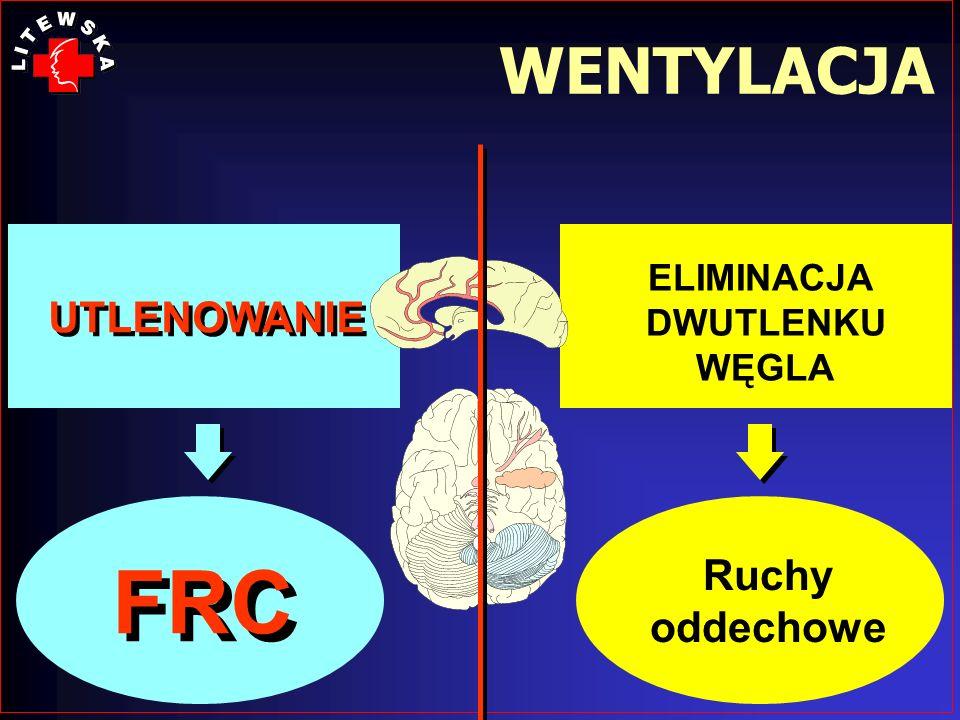WENTYLACJA ELIMINACJA DWUTLENKU WĘGLA UTLENOWANIE FRC Ruchy oddechowe