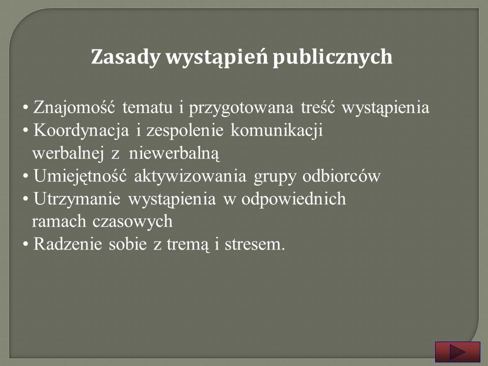 Wystąpienia publiczne Główne zasady wystąpień publicznych