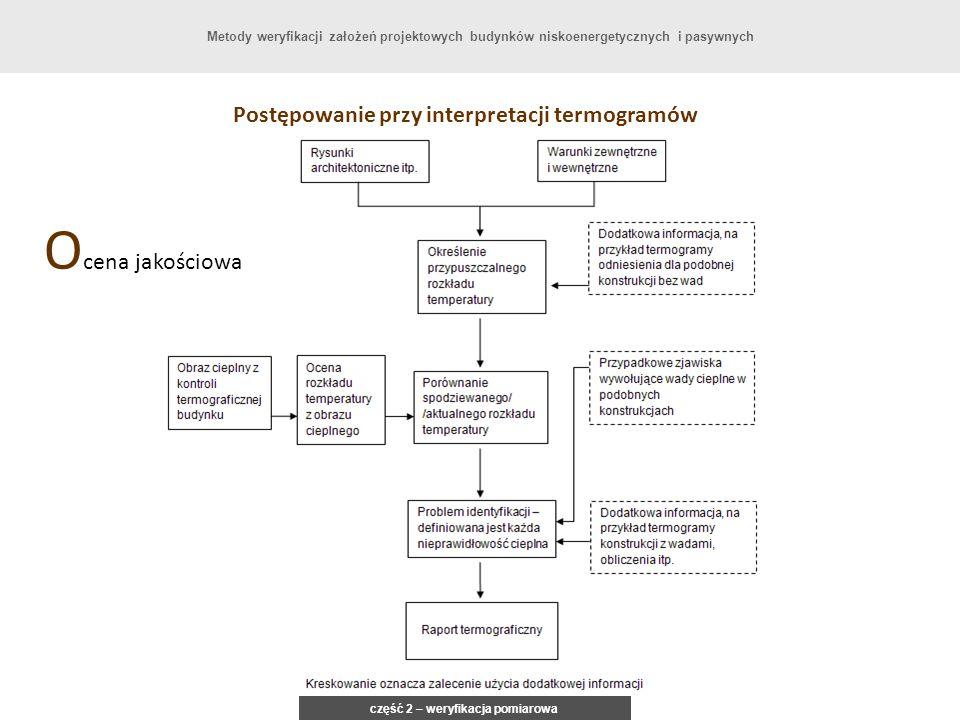 Postępowanie przy interpretacji termogramów O cena jakościowa część 2 – weryfikacja pomiarowa Metody weryfikacji założeń projektowych budynków niskoen