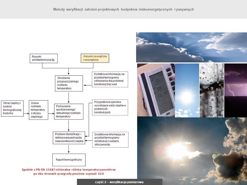 Zgodnie z PN-EN 13187 minimalna różnica temperatury powietrza po obu stronach przegrody powinna wynosić 10 K część 2 – weryfikacja pomiarowa Metody we