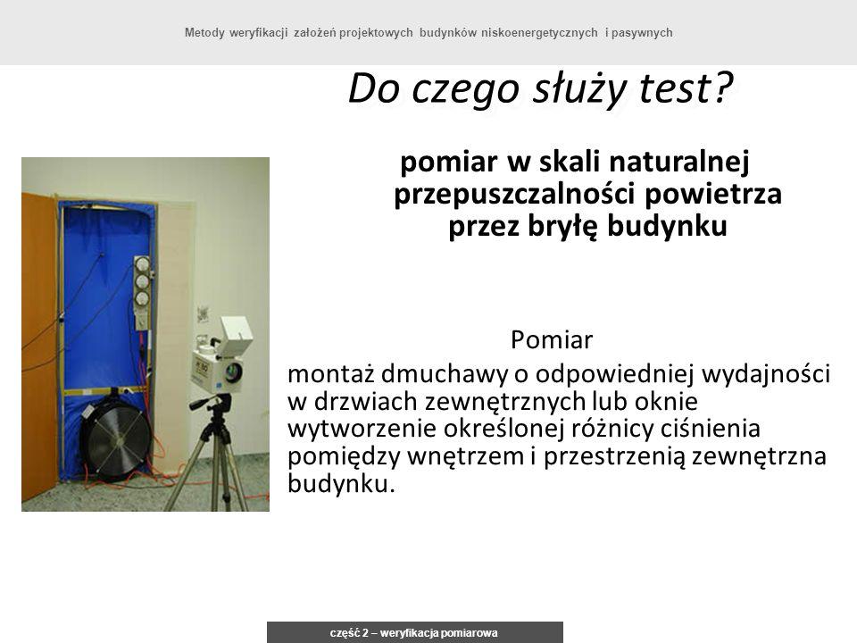 Do czego służy test? Pomiar montaż dmuchawy o odpowiedniej wydajności w drzwiach zewnętrznych lub oknie wytworzenie określonej różnicy ciśnienia pomię