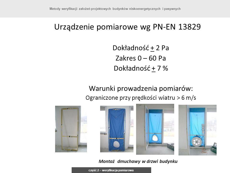 Urządzenie pomiarowe wg PN-EN 13829 Dokładność + 2 Pa Zakres 0 – 60 Pa Dokładność + 7 % Warunki prowadzenia pomiarów: Ograniczone przy prędkości wiatr