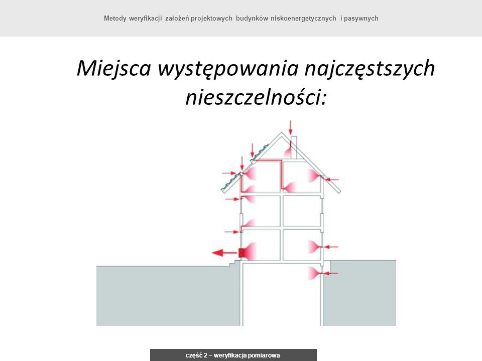 Miejsca występowania najczęstszych nieszczelności: część 2 – weryfikacja pomiarowa Metody weryfikacji założeń projektowych budynków niskoenergetycznyc