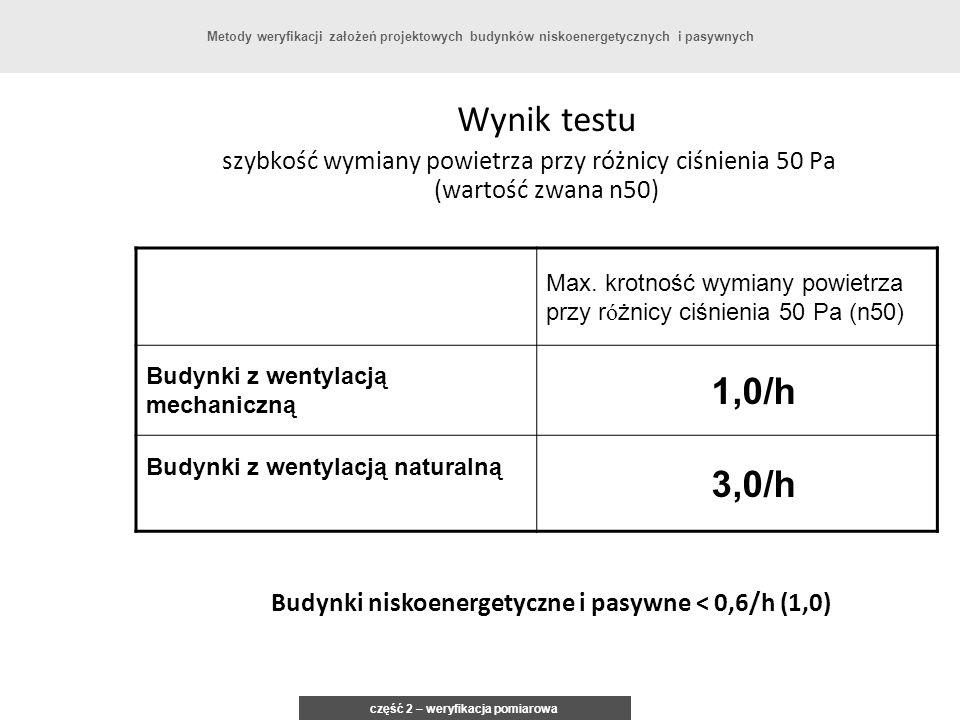 Wynik testu szybkość wymiany powietrza przy różnicy ciśnienia 50 Pa (wartość zwana n50) Max. krotność wymiany powietrza przy r ó żnicy ciśnienia 50 Pa
