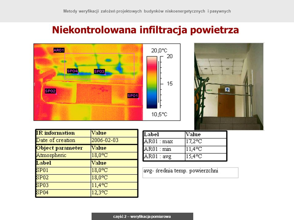 Niekontrolowana infiltracja powietrza część 2 – weryfikacja pomiarowa Metody weryfikacji założeń projektowych budynków niskoenergetycznych i pasywnych