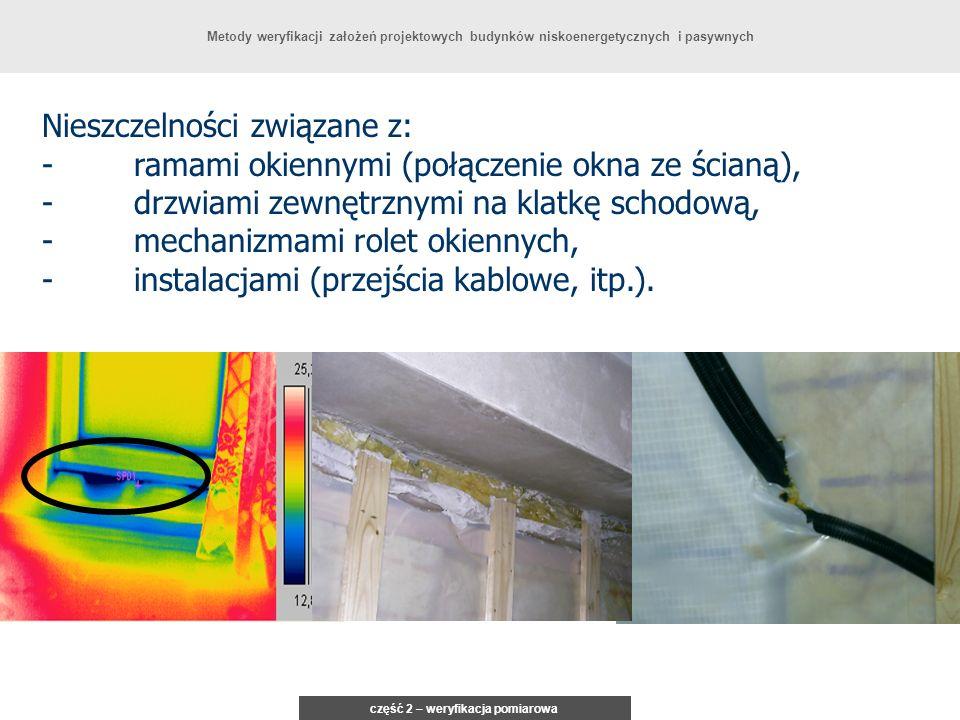 Nieszczelności związane z: - ramami okiennymi (połączenie okna ze ścianą), - drzwiami zewnętrznymi na klatkę schodową, - mechanizmami rolet okiennych,