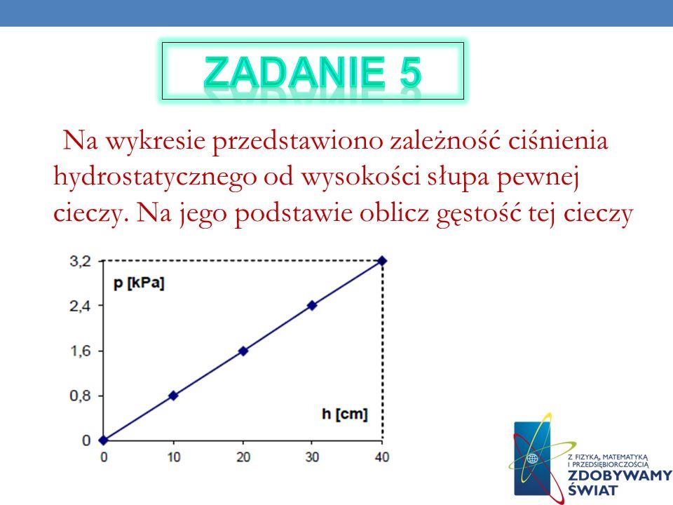 Dane: Szukane: Wzór: p =3000 hPa=300 000 Pa h=? h= patm.=1000 hPa=100 000 Pa q wody =1000 kg/m³ p =300 000 Pa+100 000 Pa=400 000 Pa h=400 000 Pa /1000