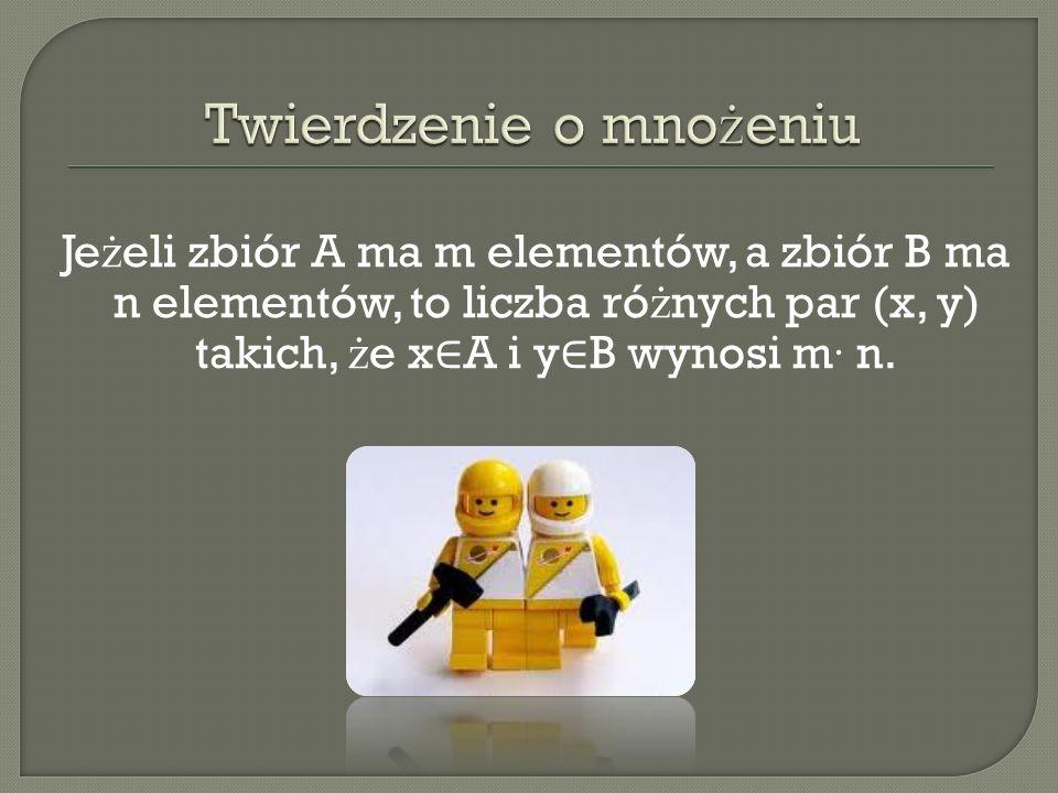 Je ż eli zbiór A ma m elementów, a zbiór B ma n elementów, to liczba ró ż nych par (x, y) takich, ż e x A i y B wynosi m· n.