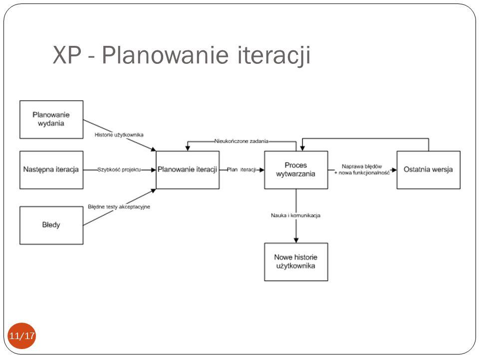 XP - Planowanie iteracji 11/17