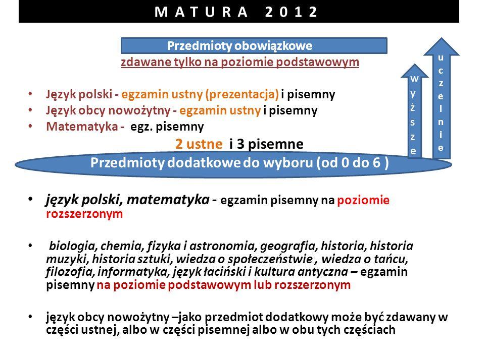 Przedmioty obowiązkowe Język polski - egzamin ustny (prezentacja) i pisemny Język obcy nowożytny - egzamin ustny i pisemny Matematyka - egz.