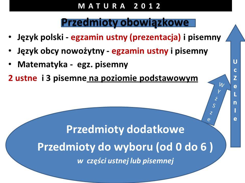 Część ustna egzaminu z języka polskiego Część druga, trwająca ok.