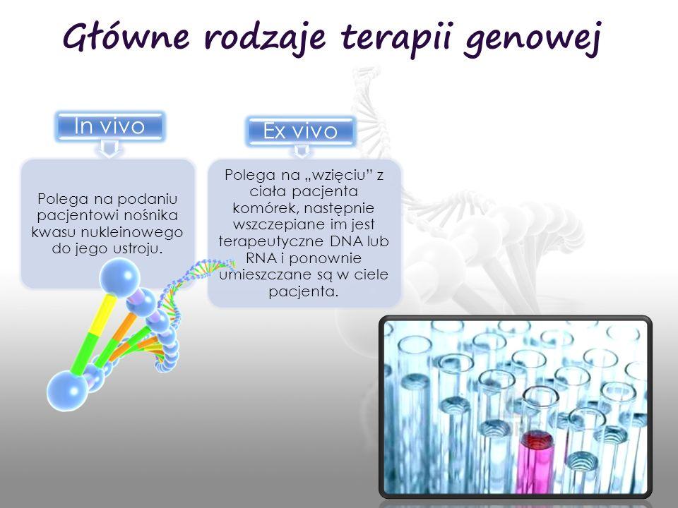 Główne rodzaje terapii genowej In vivo Polega na podaniu pacjentowi nośnika kwasu nukleinowego do jego ustroju. Ex vivo Polega na wzięciu z ciała pacj